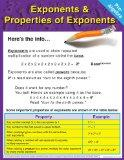 Pre-Algebra Chart: Exponents and Properties of Exponents