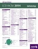 ICD-9-CM 2014 Express Reference Coding Card Pediatrics