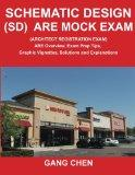 Schematic Design (SD) ARE Mock Exam (Architect Registration Exam): ARE Overview, Exam Prep T...