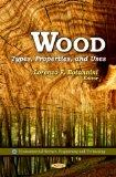 Wood : Types, Properties, and Uses