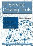 IT Service Catalog Tools: What you Need to Know For IT Operations Management