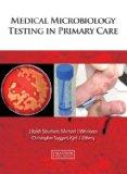 Medical Microbiology Testing in Primary Care