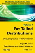 Heavy Tail Loss Distributions