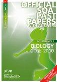Intermediate 2 Biology 2006-2010.