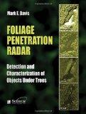 Foliage Penetration Radar : Detection and Characterization of Objects under Trees