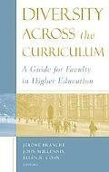 Diversity Across the Curriculum A Guide for Faculty in Higher Education