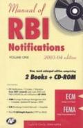 Manual of Rbi Notifications 2003-04