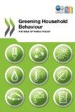 Greening Household Behaviour: The Role of Public Policy