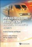 Infrastructure Regulation: What Works, Why and How Do We Know?: Lessons from Asia and Beyond