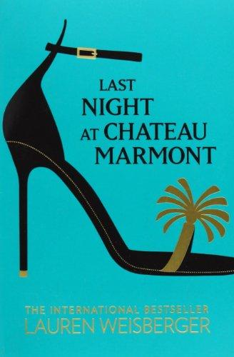 Last Night at Chateau Marmont