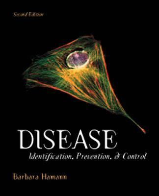 Disease Identification, Prevention and Control