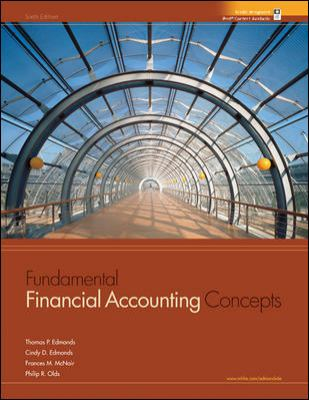 Fundamental Financial Accounting Concepts