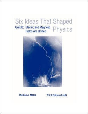Six Ideas That Shaped Physics Unit E Electric and Magnetic Fields Are Unified