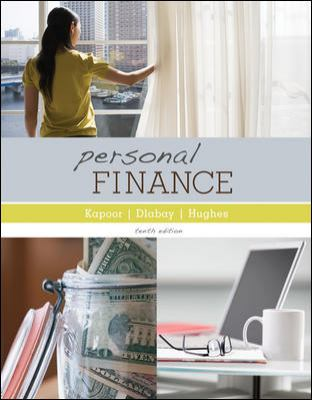 Personal Finance with Connect Plus