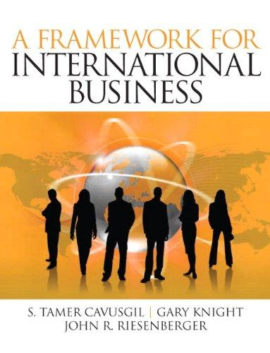 A Framework of International Business