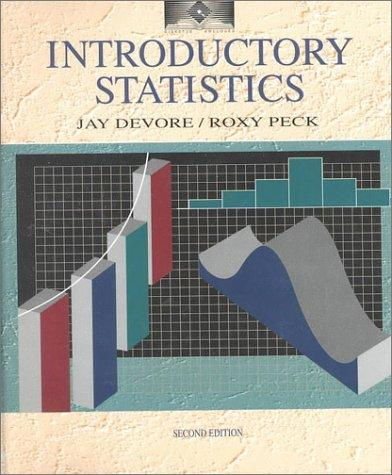 Introductory Statistics :