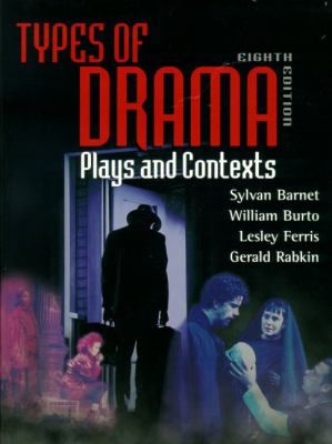 Types of Drama Plays and Contexts