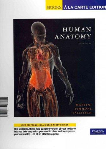 Human Anatomy: A Visual History from the Renaissance to the Digital Age [HUMAN ANATOMY] [Paperback]