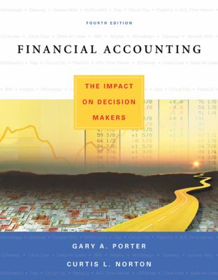 Financial Accounting The Impact on Decison-Making