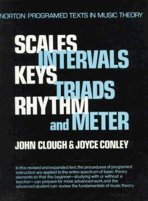 Scales,intervals,keys,triads,rhythm...