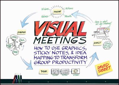Visual Meetings : How Graphics, Sticky Notes and Idea Mapping Can Transform Group Productivity