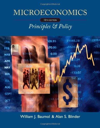 Microeconomics: Principles and Policy