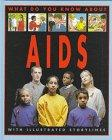 AIDS (What Do You Know About)