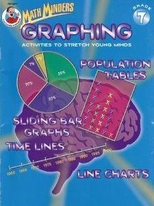 Graphing: Activities to Stretch Young Minds, Grade 7 (Math Minders)