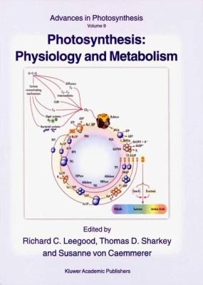 Photosynthesis Physiology and Metabolism