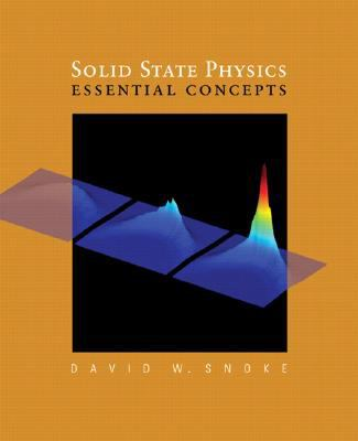 Basic Concepts of Modern Condensed Matter Physics