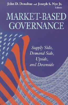 Market-Based Governance Supply Side, Demand Side, Upside, and Downside
