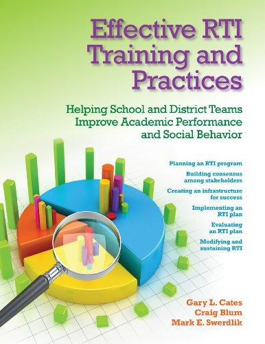 Effective RTI Training and Practices: Helping School and District Teams Improve Academic Performance and Social Behavior