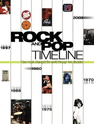Rock and Pop Timeline How Music Changed the World Through Four Decades