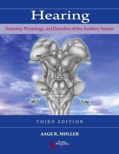 Hearing: Anatomy, Physiology, and Disorders of the Auditory System