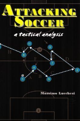 Attacking Soccer A Tactical Analysis