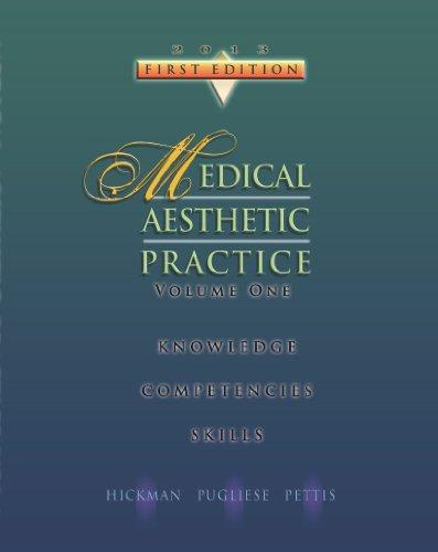 Medical Aesthetic Practice