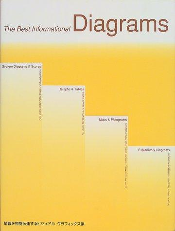 The Best Informational Diagrams (Diagram Graphics, Vol 3)
