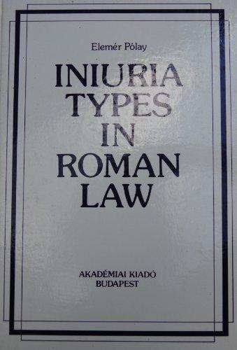 Iniuria Types in Roman Law