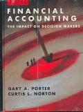 Finanical Accounting: The Impact on Decision Makers