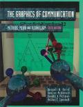 Graphics of Communication