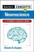 Basic Concepts in Neuroscience A Student's Survival Guide