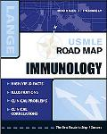 Usmle Roadmap Immunologyusmle Roadmap Immunology