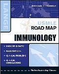 Usmle Roadmap Immunologyusmle Roadmap Immunology