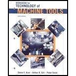 Student Workbook to Accompany Technology Of Machine Tools