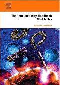 Immunoassay Handbook