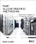 Illustrated Network: How TCP/IP Works in a Modern Network