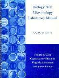 Biology 201: Microbiology Laboratory Manual