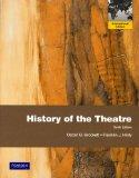 History of the Theatre