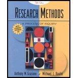 Resrch Methods: Procss& SPSS Win 11.0 CD Pk