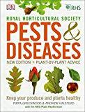 RHS Pests Diseases